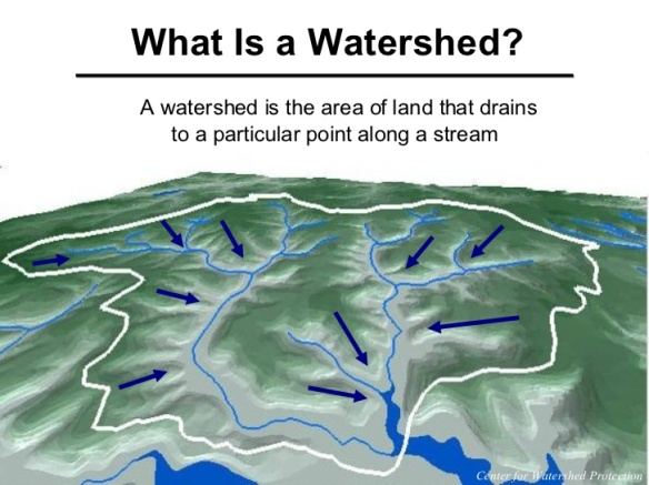76a - Watershed Description.jpg